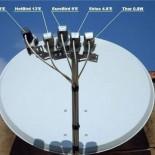 Таблица спутниковых каналов — Частоты каналов спутника